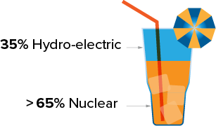 Img _hydro -electric